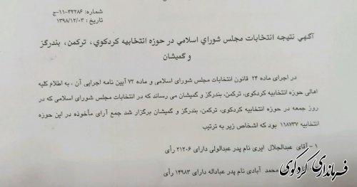 آگهی نتیجه انتخابات  مجلس شورای اسلامی در حوزه انتخابیه غرب استان