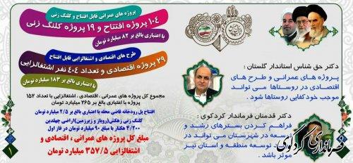 پروژه های قابل افتتاح و کلنگ زنی و اقتصادی شهرستان کردکوی دهه فجر 99