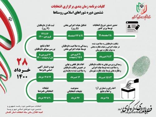 مراحل زمان بندی برگزاری انتخابات شوراهای اسلامی شهر و روستادر یک نگاه